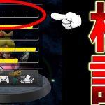スピード最低にしてみた結果ww【マリオカート8 DX】[ゲーム実況byFate Games]